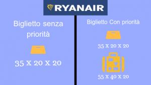 Regole Bagaglio a mano Ryanair
